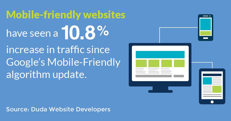 mobile websites for builders